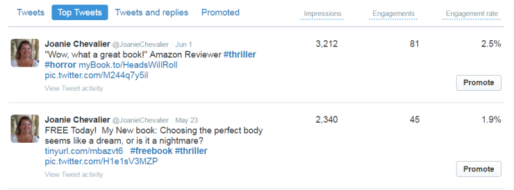 Top Tweet Comparisons